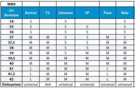 Snowboard binding size chart